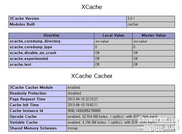 Apache下PHP添加xcache模块