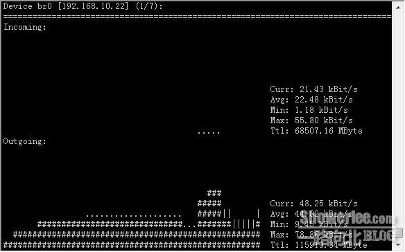 Linux下监控网卡流量的软件Nload
